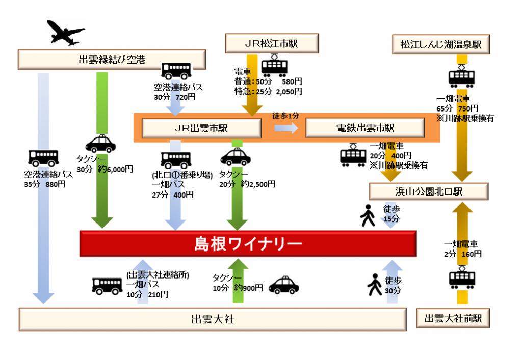島根ワイナリー 公式アクセスマップ
